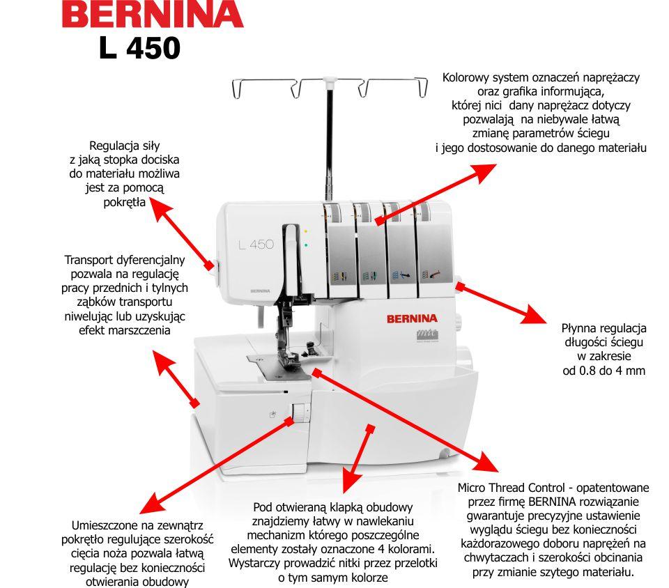 Owerlok 4-nitkowy BERNINA L-450 - sMarTloCk