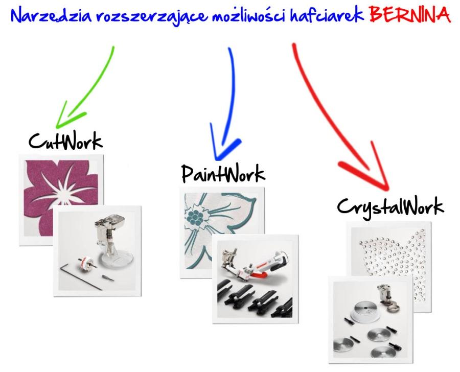 BERNINA DesignWorks