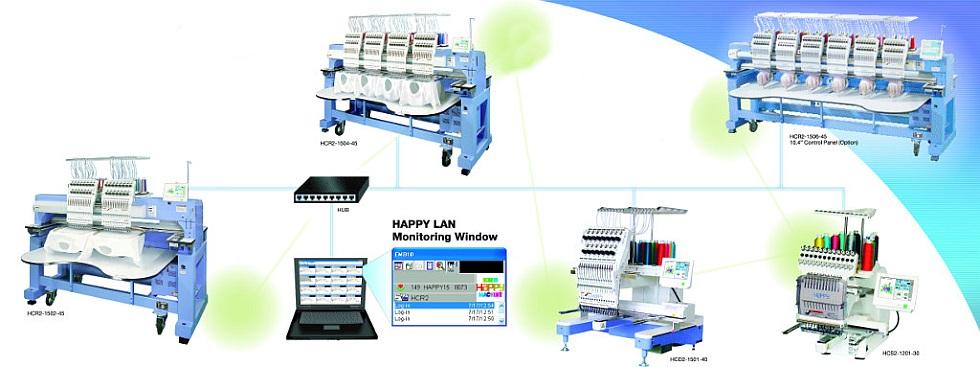 Przemyslowa maszyna haftująca HAPPY HCR3