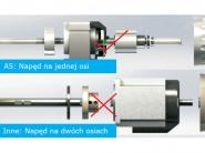 JACK A5 - Przemysłowa stębnówka z pełną automatyką obcinanie nici 3 mm